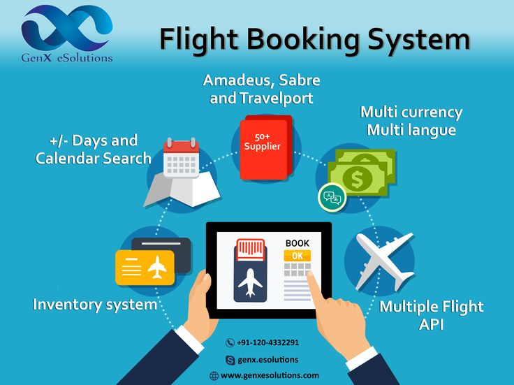 GenX eSolutions is one of the best Travel Technology