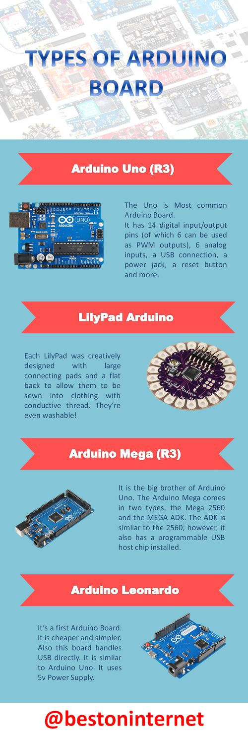 If you are #Arduino Lover? And don't have more info about Arduino. So this infographic shown you, Kinds Of Best Arduino Board. Just look out. http://www.bestoninternet.com/compute/electronics/arduino-board/
