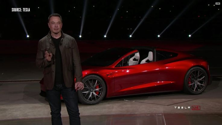 Wowza, the quickest car in the world, the Tesla Electric Roadster  2020