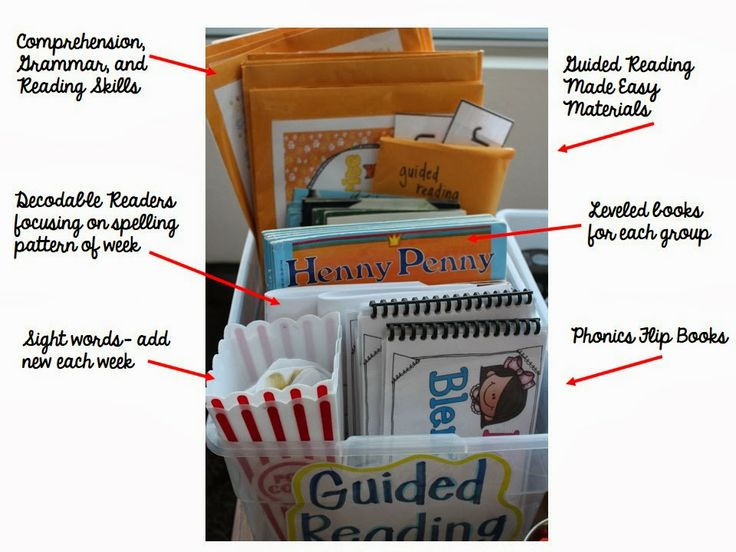 Guided Reading and Guided Math Essentials