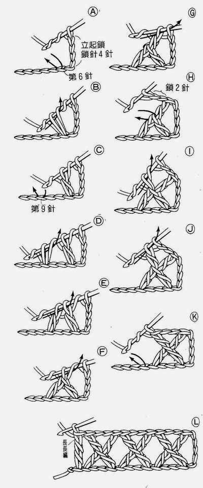 長々編みのクロス