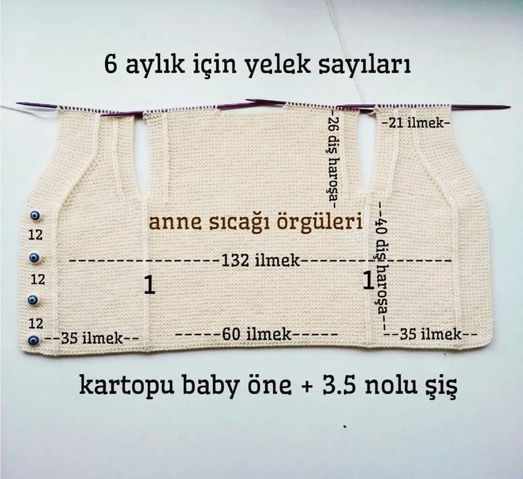 . ☀️mutlu mutlu pazarlar ☀️ .. | anne alışveriş