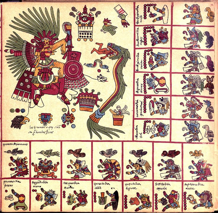A page of the Codex Borbonicus XVI century. Perhaps one of the last surviving prehispanic aztec codex. The two characters on the top left are the gods Xipe-Totec and Quetzacoalt. [1000x979]