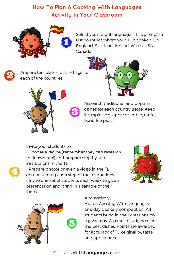 287 best resources for teaching foreign language for kids