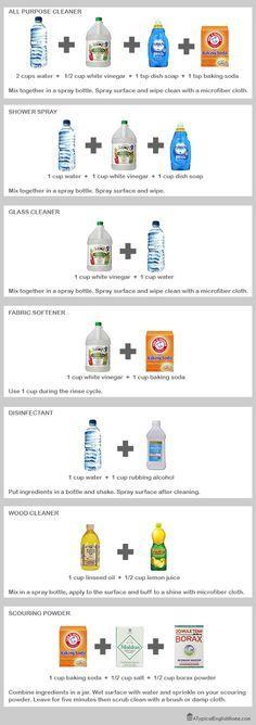 7  recetas de limpiadores