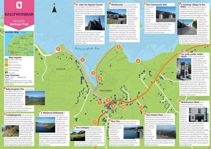 Ballyvaughan Heritage Trail map