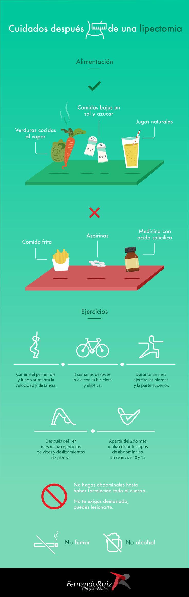 Infografía cuidados lipectomia Dr. Fernando Ruiz