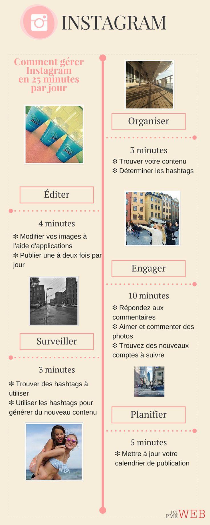 Organiser vos publications sur #Instagram via @icipmeweb #marketing #socialmedia #mediassociaux #reseauxsociaux