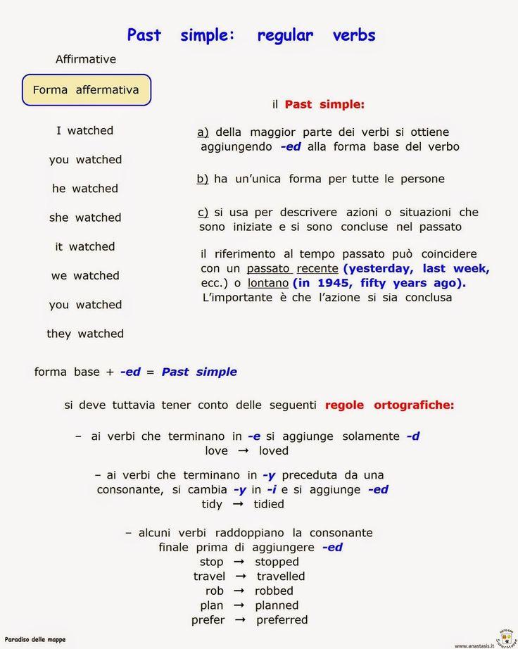 Eccezionale Oltre 25 fantastiche idee su Imparare inglese su Pinterest  VX58