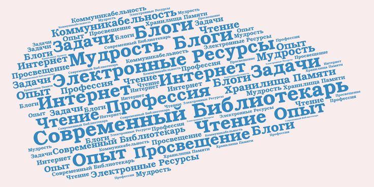 Облако слов в Tagul