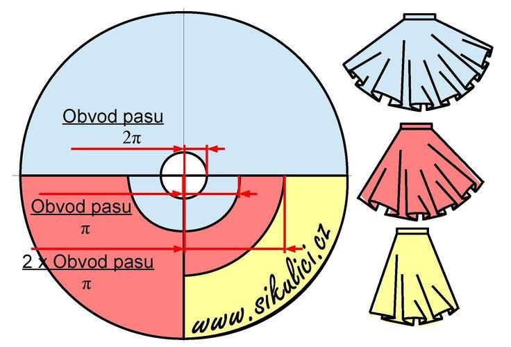 Kolová sukně - výroba střihu