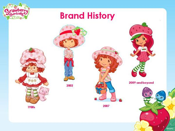 Strawberry Shortcake 2003 Birthday On Pinterest