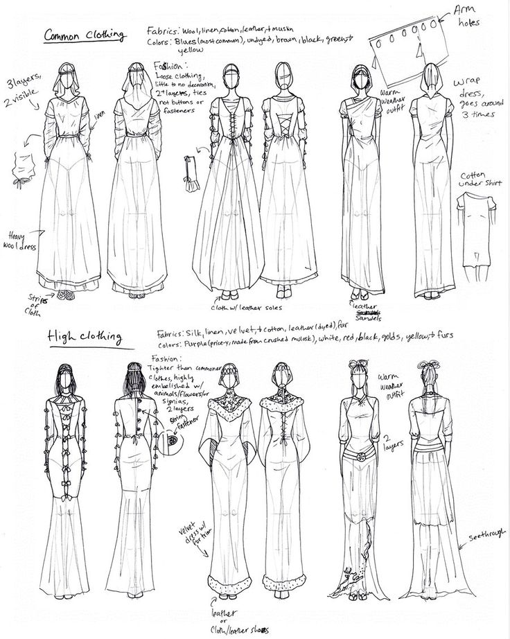 Medieval Styled Women's Clothing by ~TigerBomberX on deviantART