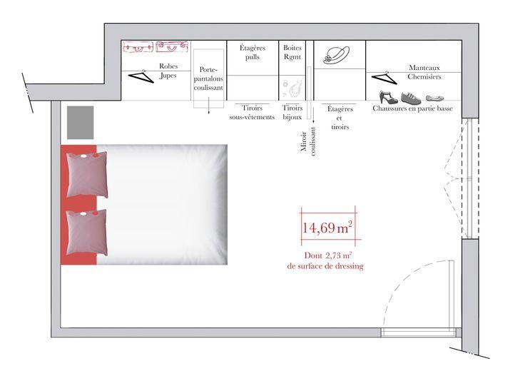 Conseils d 39 architecte comment am nager un dressing dans une chambre o - Comment amenager un dressing dans une chambre ...
