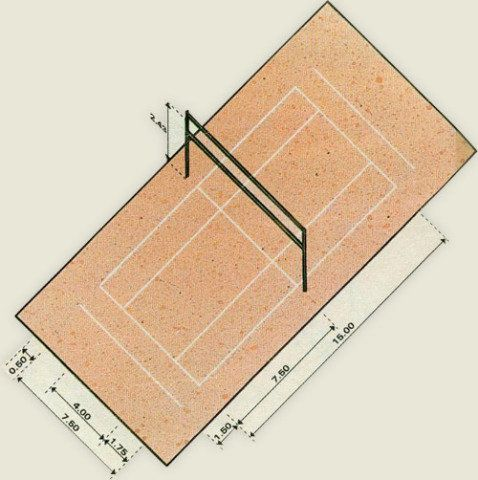 Para jogar peteca, a quadra deve ter a medida de 7,50 x 15,00 m e rede com altura de 2,43 m. O piso de areia pode ser utilizado para esta modalidade. Para saber mais sobre as características de cada tipo de piso, confira também esta matéria sobre construção de quadras esportivas.