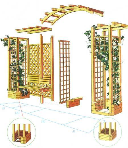 Такая конструкция может быть установлена в любом месте: это может быть главный вход на хозяйскую территорию или, напротив, переход из сада в огород или вообще альтернативный выход с участка.