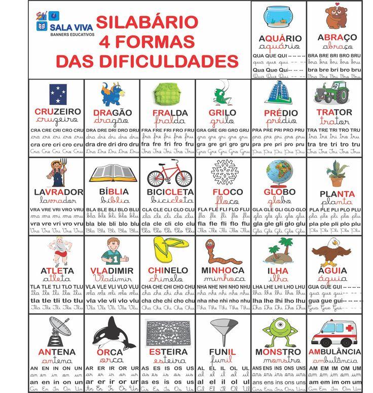 SILABÁRIO 4 FORMAS DAS DIFICULDADES - Sala Viva