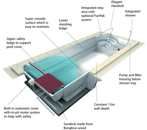 Tags: Swimming Pool Structural Design Calculations, Swimming Pool  Structural Design Example, Swimming Pool Structural ...