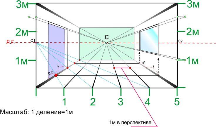 как нарисовать скетч интерьера линейная перспектива в цветном карандаше: 11 тыс изображений найдено в Яндекс.Картинках