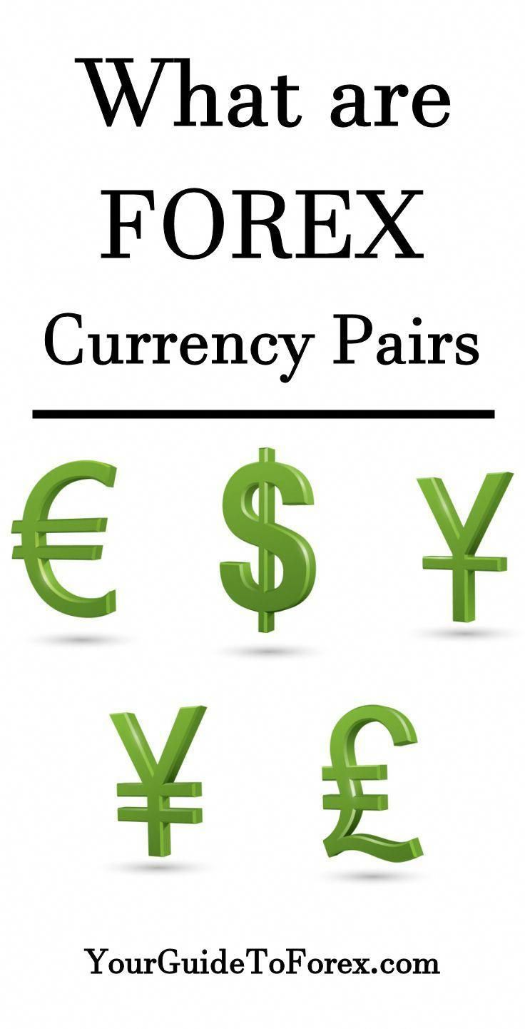 Pin By Free Forex On Trading Day Investing Foreign Exchange