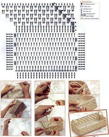 http://graficosereceitas.wordpress.com/2012/09/18/cestinhas-em-croche/                                                         Cestinhas em crochê   Gráficos e Receitas