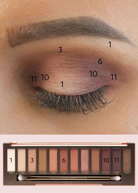 Eyeshadow Guide: Best 25+ Eyeshadow Tutorials Ideas On Pinterest