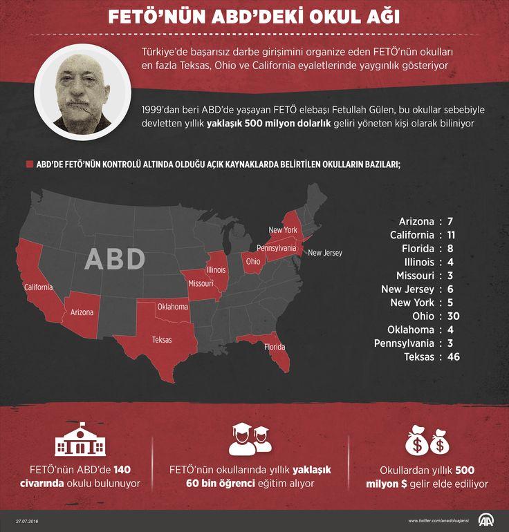 Uzun zamandır yaşadığı Amerika'da Fethullah Gülen'in 140 civarındaki sözleşmeli (charter) okulu yönettiği ortaya çıkarıldı. AB