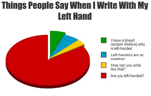 Things people say when I write with my left hand.