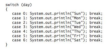 JAVA Switch statement in Java
