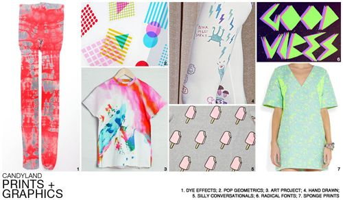 Top Active Trend Themes, Women's, S/S 2015, CANDYLAND, prints & graphics