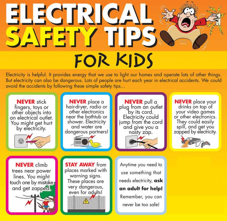 Start Learning Diploma in electrical safety courses in