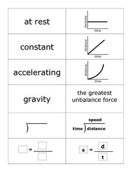 Flash Cards for Motion Graphs   Abc   6th grade science, Motion ...