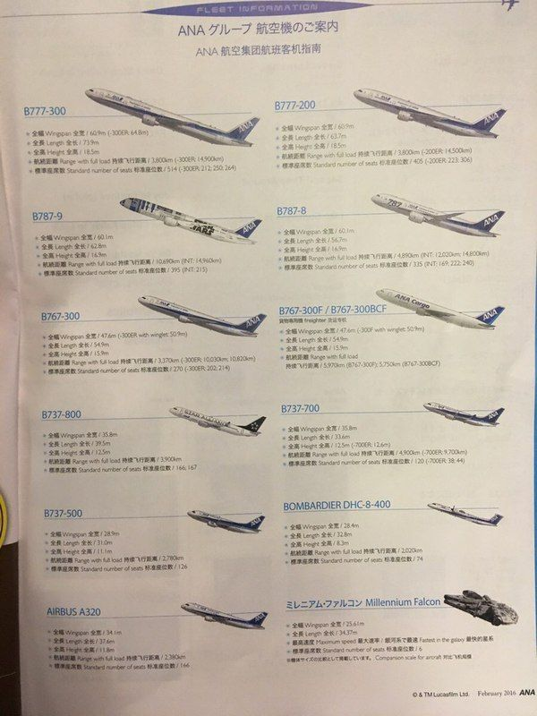 Тысячелетний сокол на службе японских авиалиний самолет, тысячелетний сокол, star wars, millenium falcon, не мое
