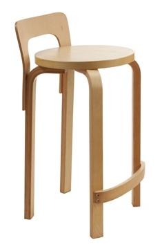 Replica ALvar Aalto Barstool