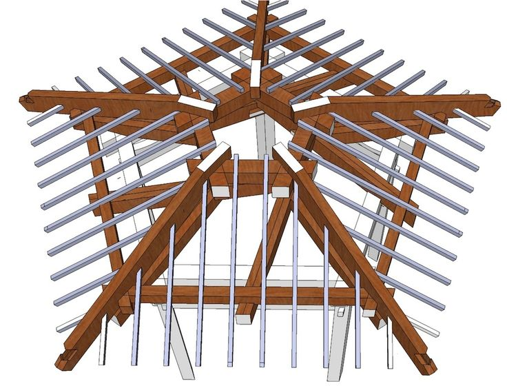 the Carpentry Way: The Story of the Gazebo (VII)