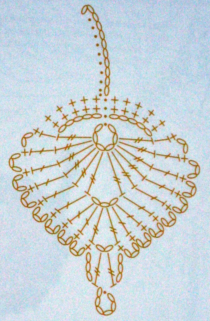 diagramme feuille http://tricotdamandine.over-blog.com/2014/06/une-petite-feuille.html