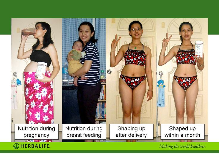breast reduction and weight loss