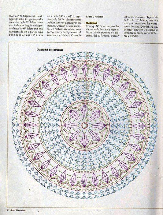 Patrones Crochet: Bolero Tejido en Circulo Patron