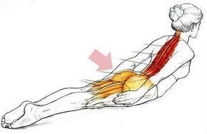 Najlepšie cvičenie pre správne držanie tela