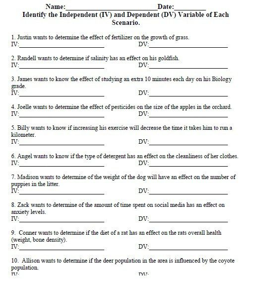 Independent And Dependent Variable Worksheet