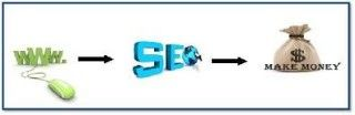 PROMOVARE - SEO – Optimizarea motorului de căutare  Aproximativ 80% din traficul site-ului vine de obicei prin intermediul motoarelor de căutare. Optimizarea motoarelor de căutare (SEO) se asigură că oamenii care folosesc motoarele de căutare (cum ar fi Google) vor găsi site-ul dumneavoastră.  Optimizarea motorului de căutare este una dintre cele mai importante instrumente pentru a face site-ul dvs. - şi afacerea dumneavoastră - un succes.