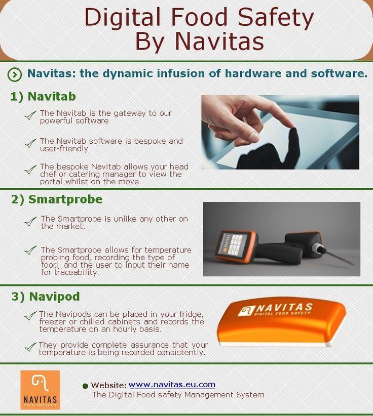 Digital food safety by Navitas