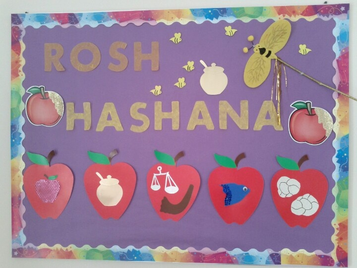 rosh hashanah table ideas