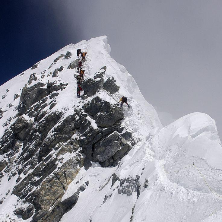 L'Everest dans la chaîne de l'Himalaya