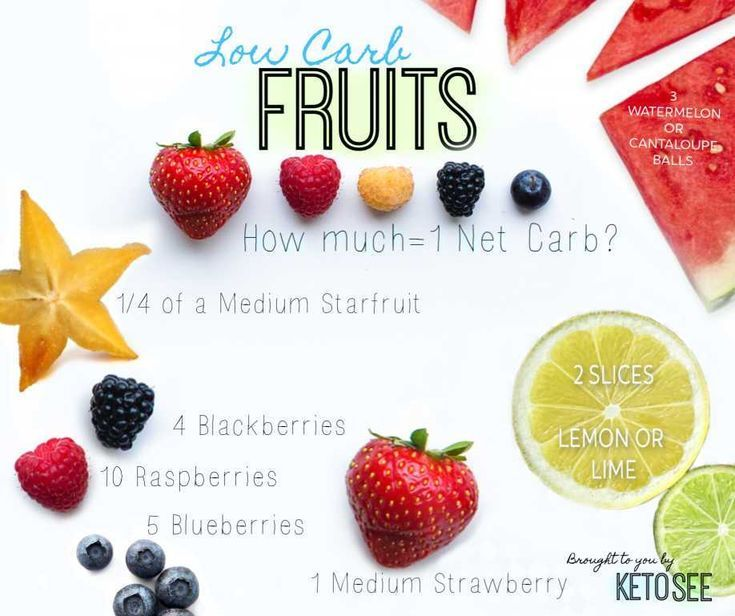 keto diet and frozen fruits
