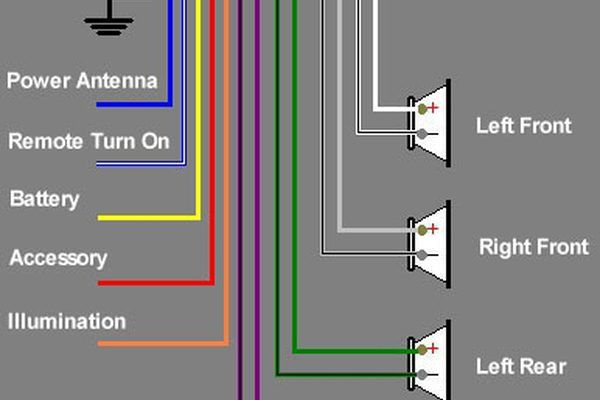 Hard Wiring A Car Stereo Properly Will Ensure Many Years Of Trouble Free Use And The Wire Colors Have Been Standardized To Allow M Car Stereo Car Audio Stereo