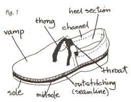 Sharon Raymond shares a step-by-step guide on how to make homemade shoes using a piece of leather, soling, synthetic heavy-duty thread and Barge or rubber cement. Originally published as