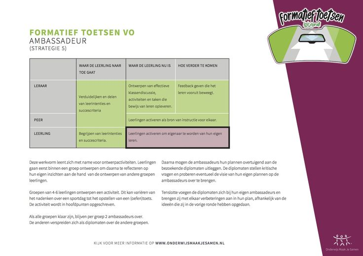 Formatief Toetsen - Ambassadeur - strategie 5