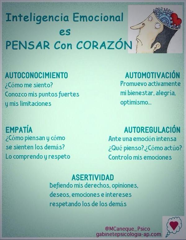 Blogdepsicologia (@PsicologiaEsp) | Twitter