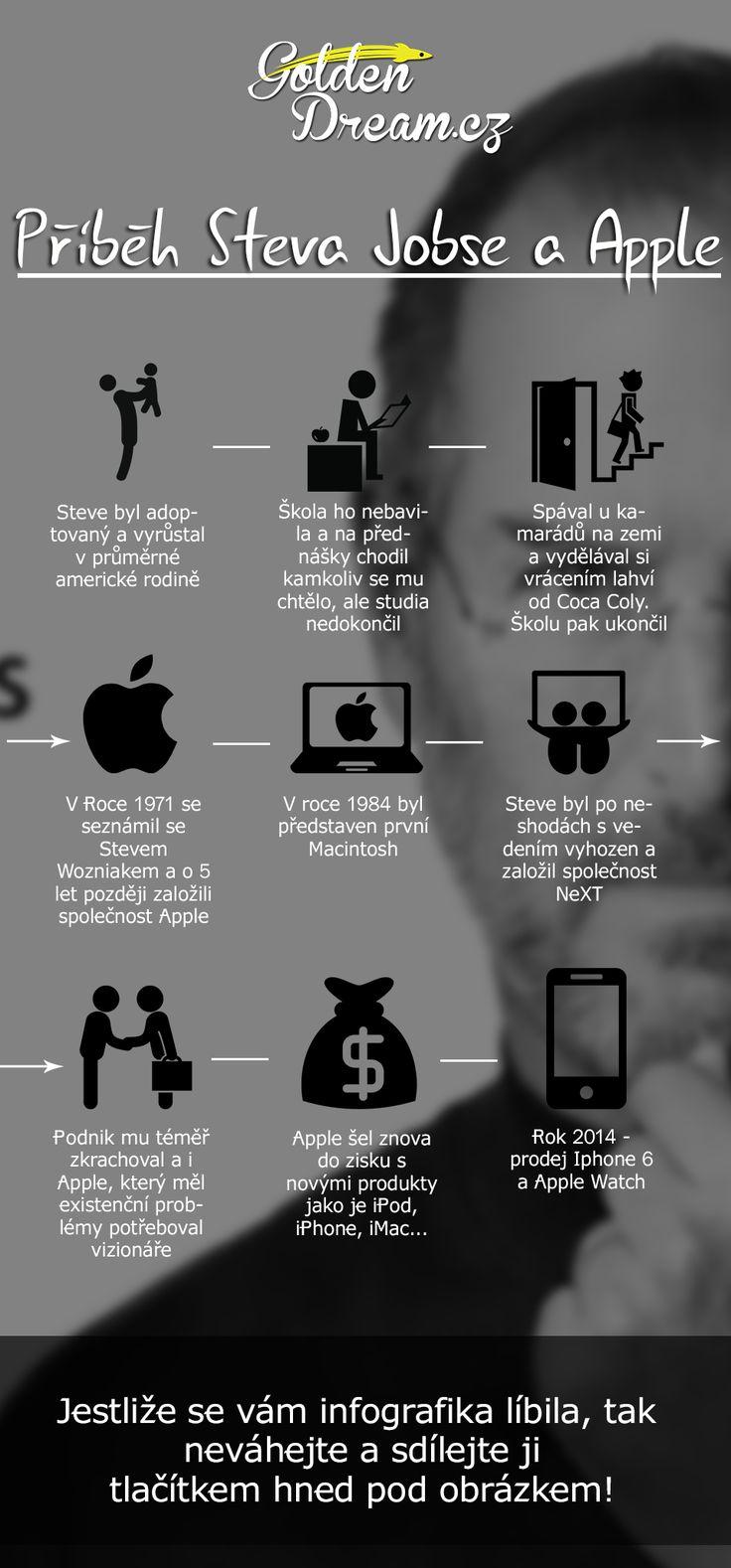 Příběh Steva Jobse, jak to začalo? http://on.fb.me/14rlJrj